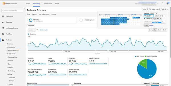 Spécialiste Google Analytics Angers